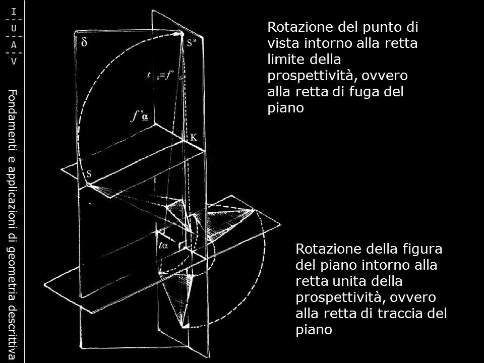 Rotazione del punto di vista intorno alla retta limite della prospettività, ovvero alla retta di fuga del piano