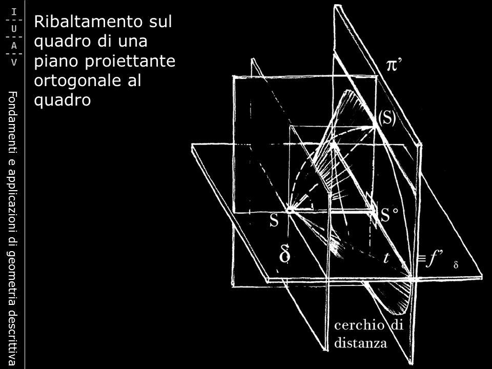 Ribaltamento sul quadro di una piano proiettante ortogonale al quadro