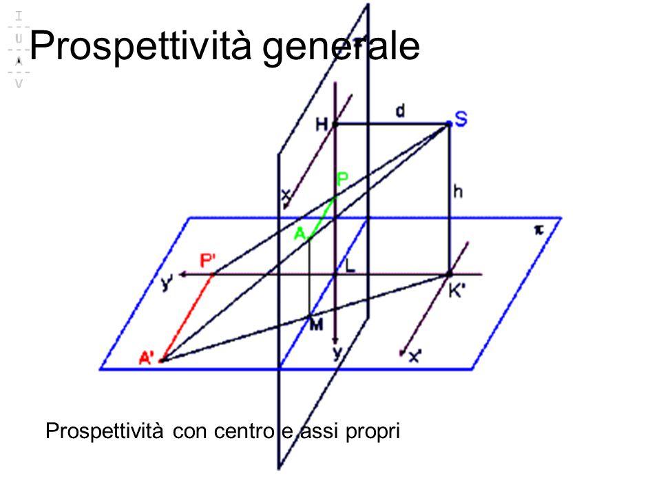 Prospettività generale