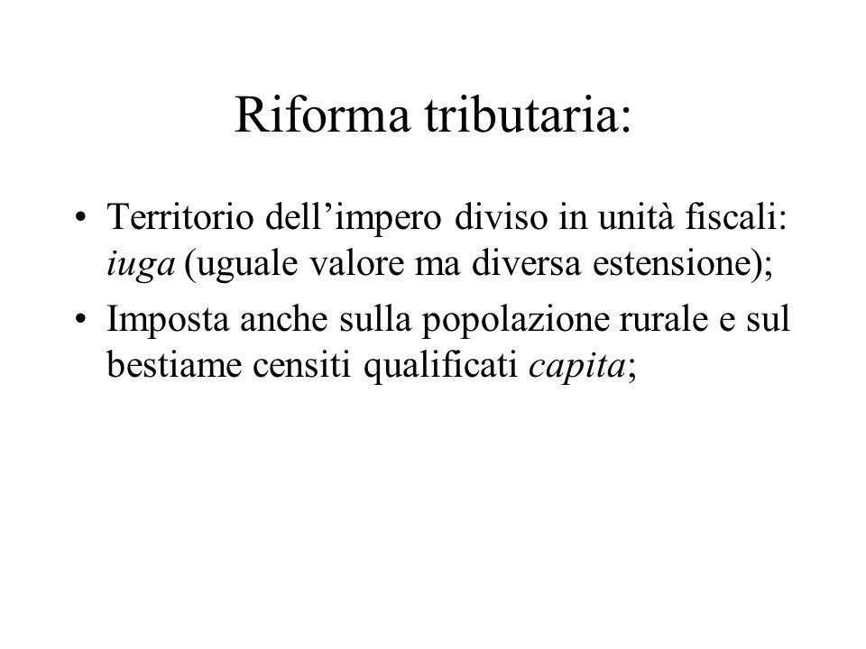 Riforma tributaria: Territorio dell'impero diviso in unità fiscali: iuga (uguale valore ma diversa estensione);