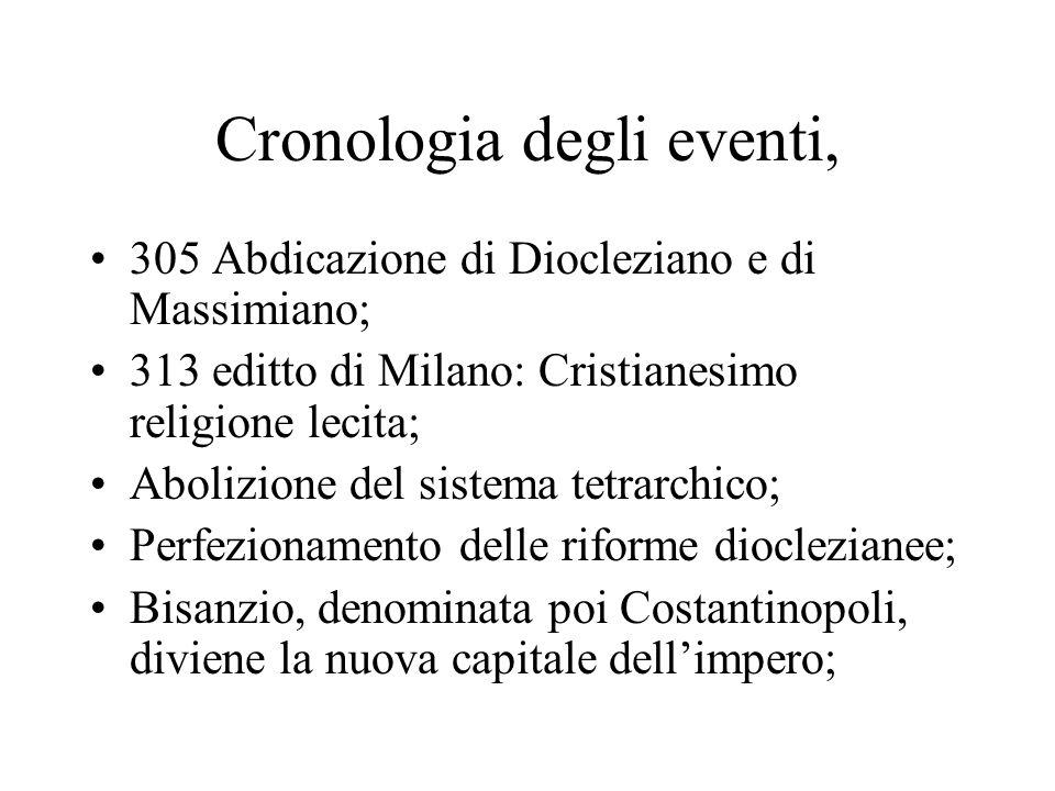 Cronologia degli eventi,