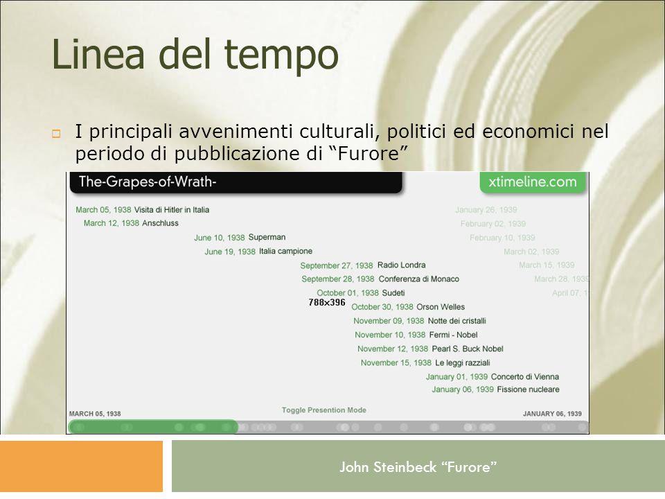Linea del tempo I principali avvenimenti culturali, politici ed economici nel periodo di pubblicazione di Furore
