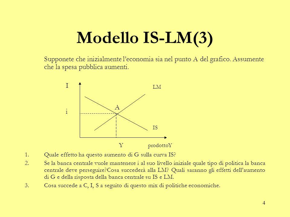 Modello IS-LM(3) Supponete che inizialmente l'economia sia nel punto A del grafico. Assumente che la spesa pubblica aumenti.
