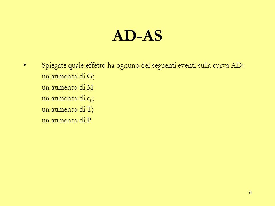 AD-AS Spiegate quale effetto ha ognuno dei seguenti eventi sulla curva AD: un aumento di G; un aumento di M.