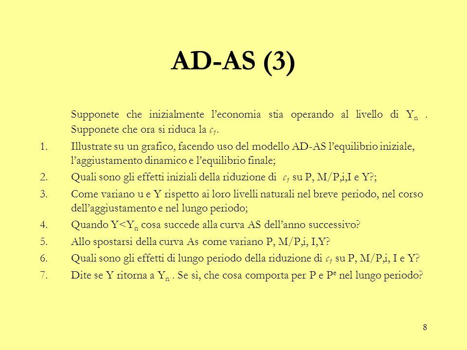 AD-AS (3) Supponete che inizialmente l'economia stia operando al livello di Yn . Supponete che ora si riduca la c1.