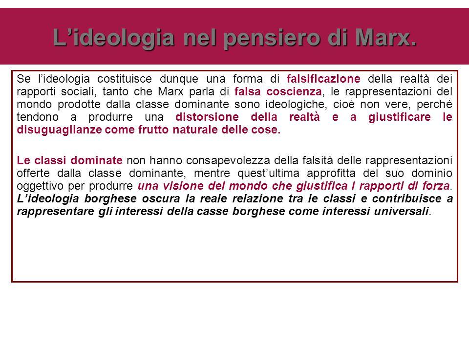 L'ideologia nel pensiero di Marx.