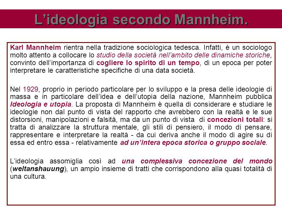 L'ideologia secondo Mannheim.