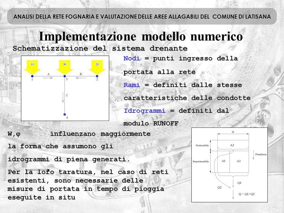 Implementazione modello numerico