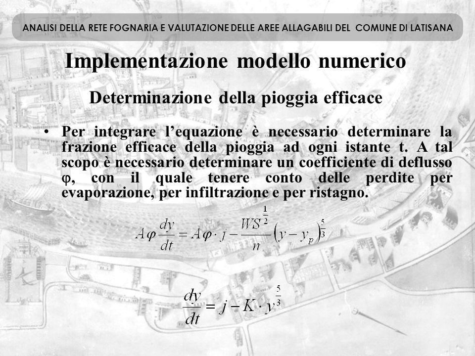 Implementazione modello numerico Determinazione della pioggia efficace