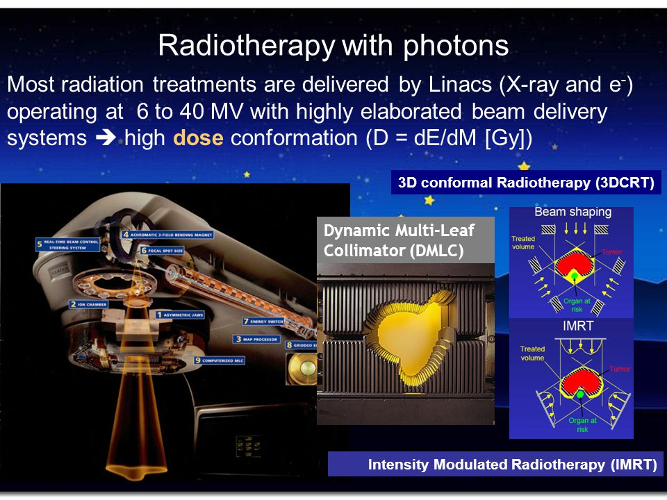Radiotherapy with photons