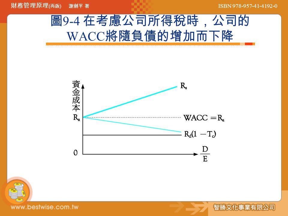 圖9-4 在考慮公司所得稅時,公司的WACC將隨負債的增加而下降
