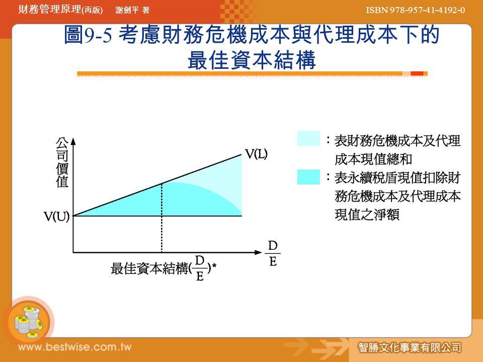 圖9-5 考慮財務危機成本與代理成本下的最佳資本結構