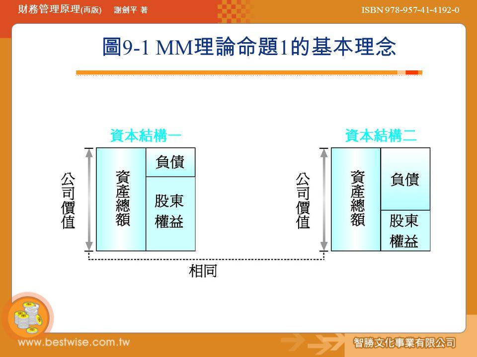 圖9-1 MM理論命題1的基本理念