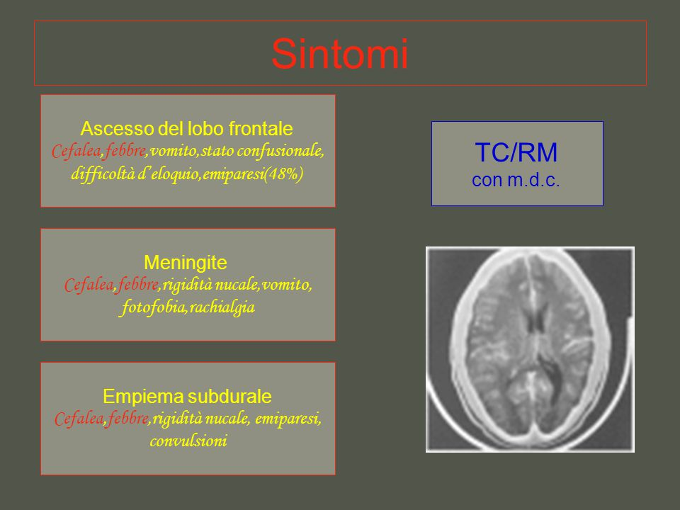 Sintomi TC/RM Ascesso del lobo frontale