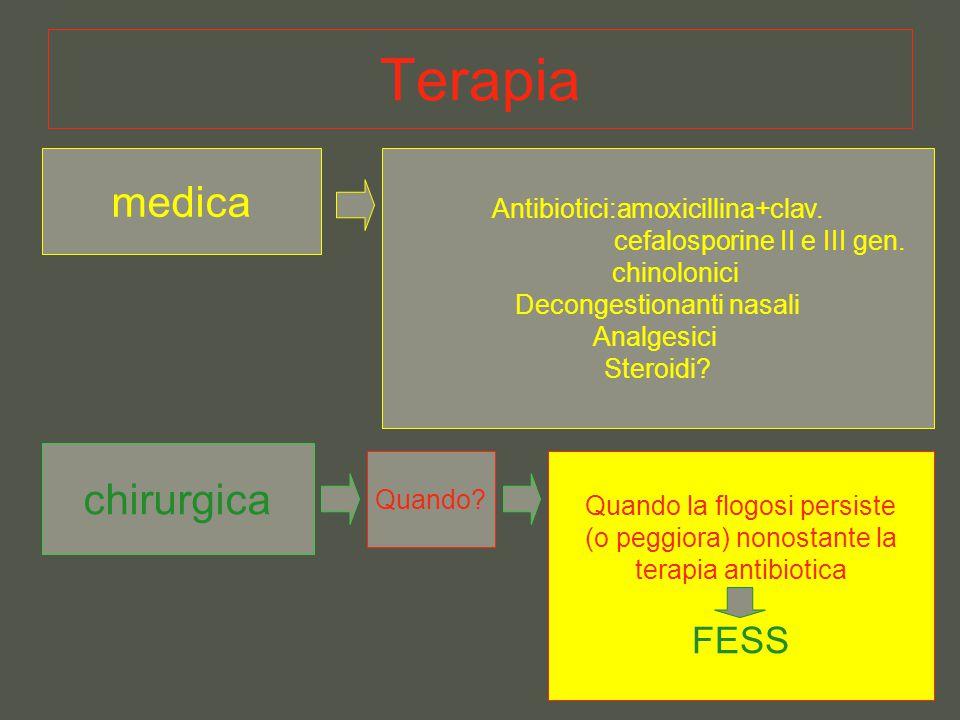 Terapia medica chirurgica FESS Antibiotici:amoxicillina+clav.