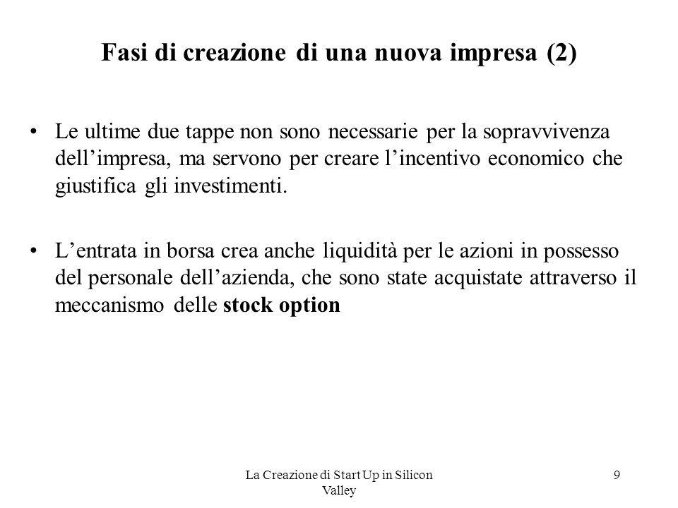 Fasi di creazione di una nuova impresa (2)