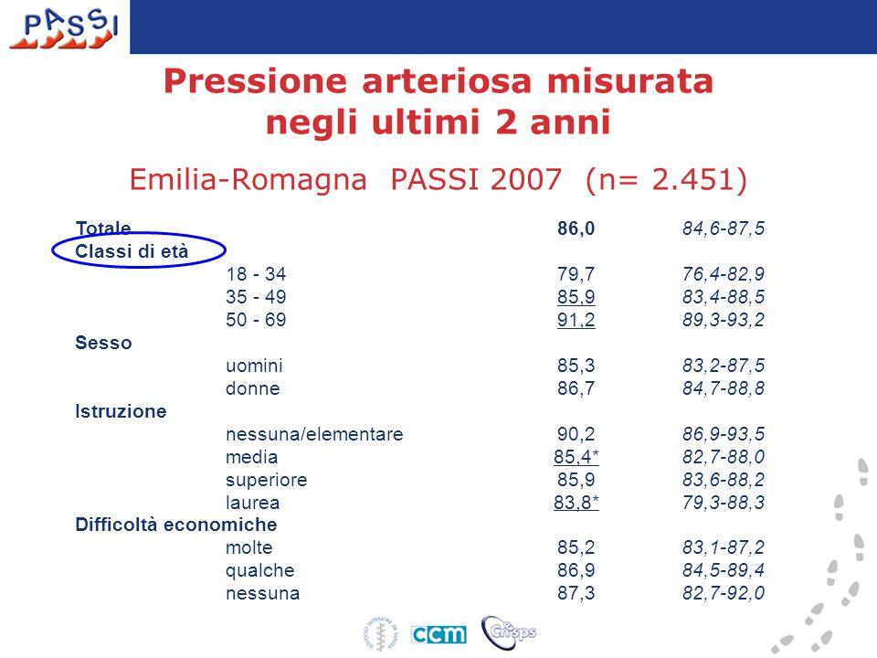 Pressione arteriosa misurata negli ultimi 2 anni Emilia-Romagna PASSI 2007 (n= 2.451)