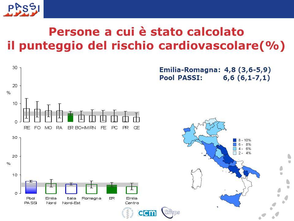 Persone a cui è stato calcolato il punteggio del rischio cardiovascolare(%)