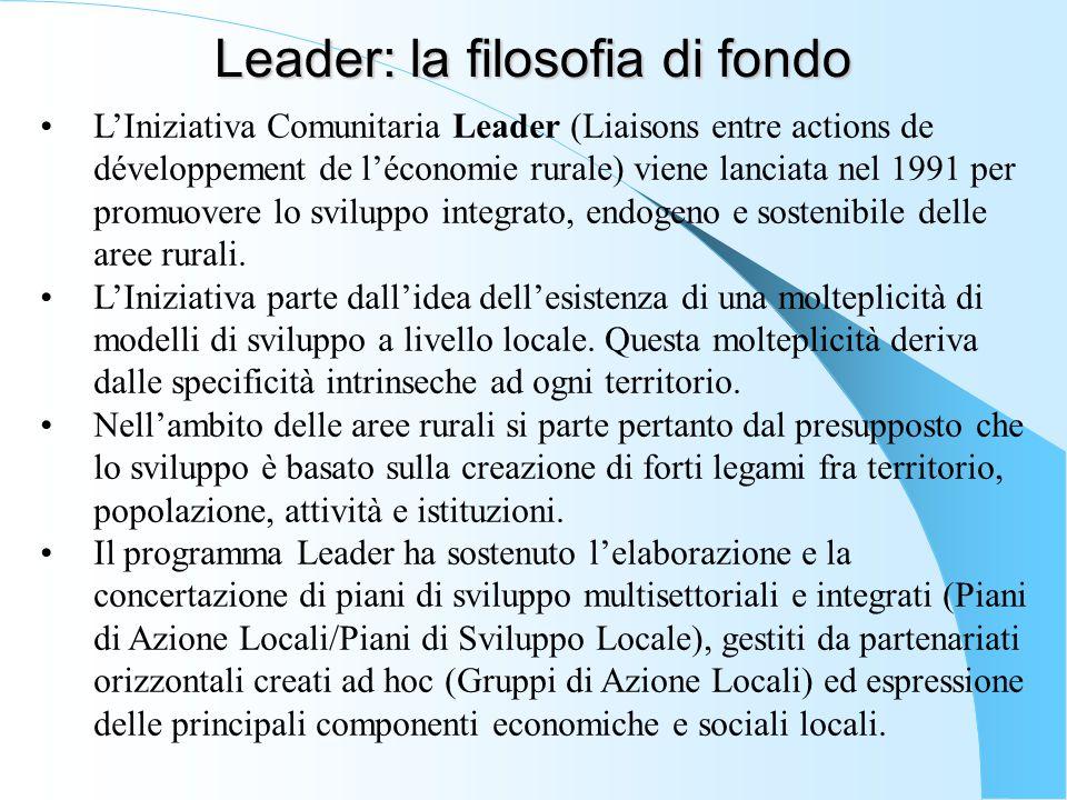 Leader: la filosofia di fondo