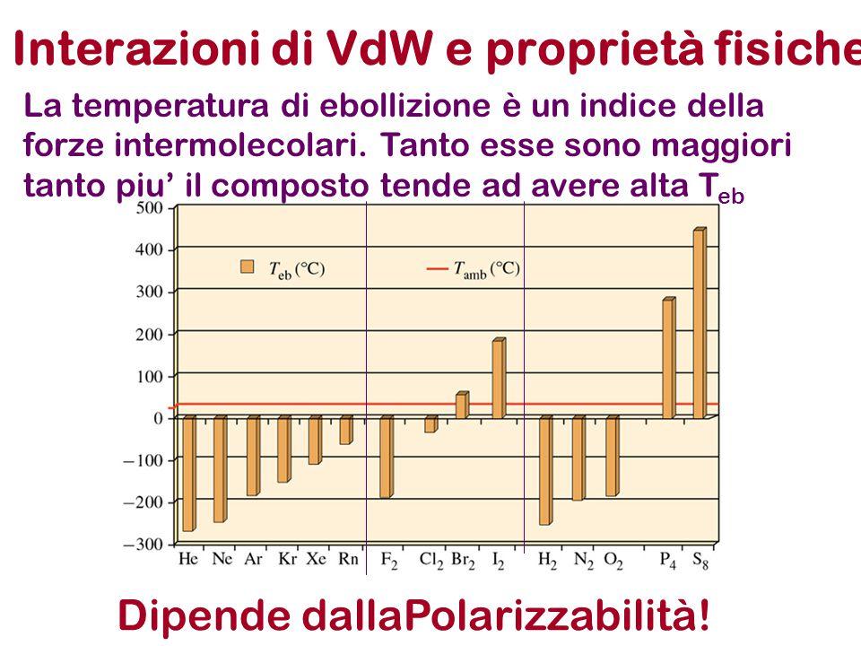 Interazioni di VdW e proprietà fisiche