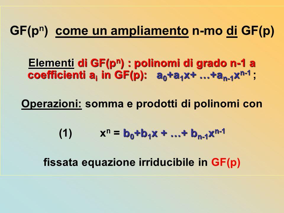 GF(pn) come un ampliamento n-mo di GF(p)