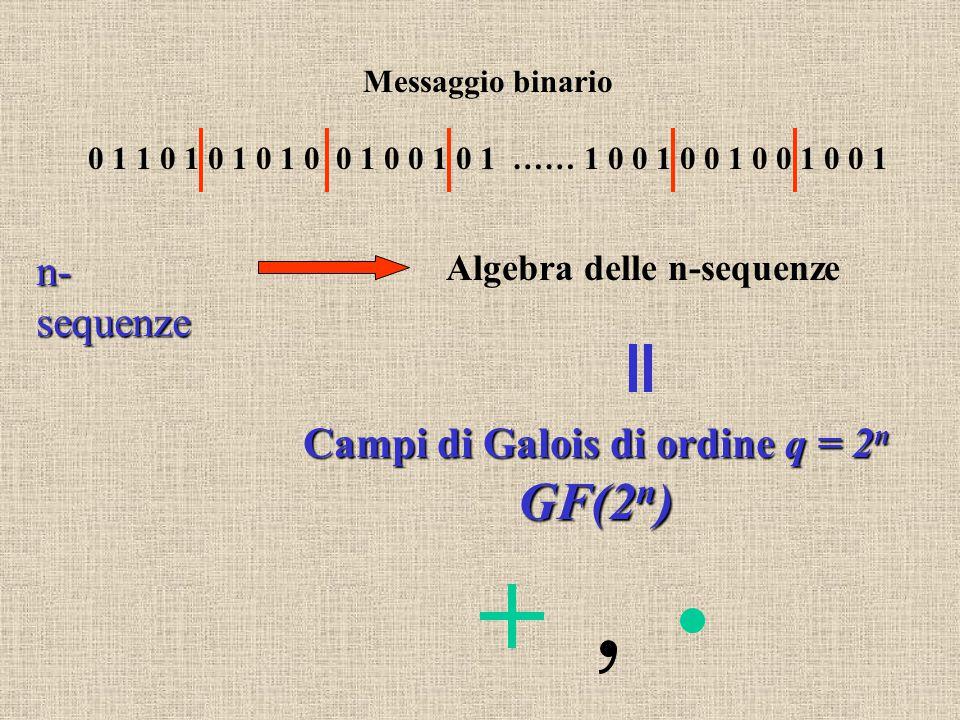 Campi di Galois di ordine q = 2n GF(2n)