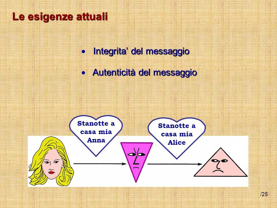 Le esigenze attuali  Integrita' del messaggio