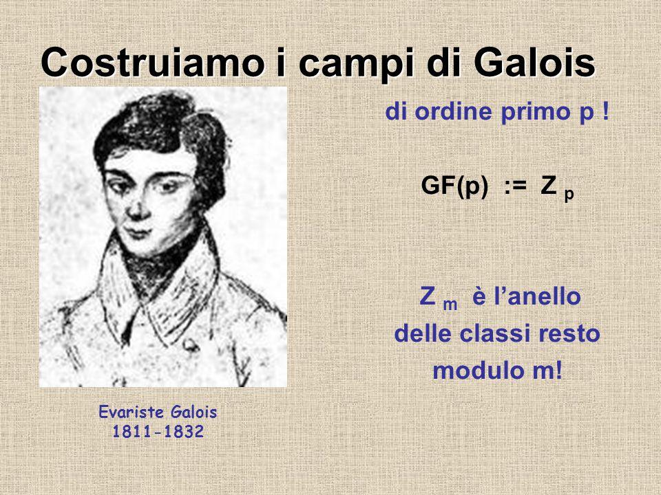 Costruiamo i campi di Galois
