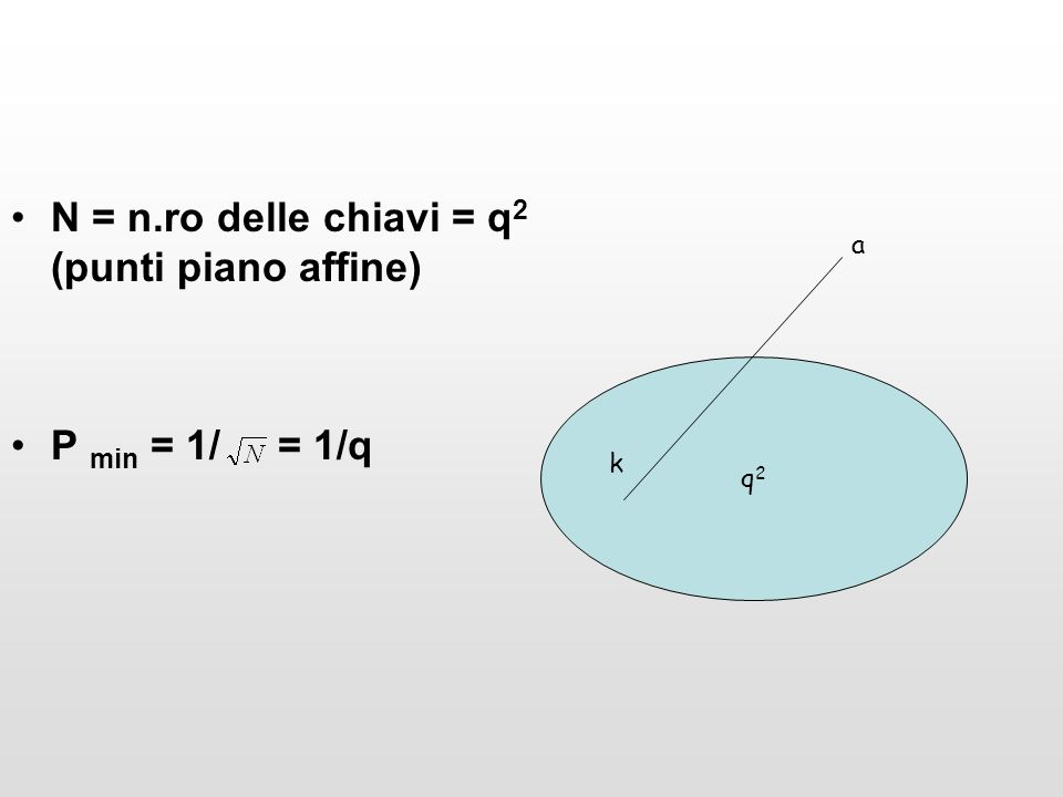 N = n.ro delle chiavi = q2 (punti piano affine)