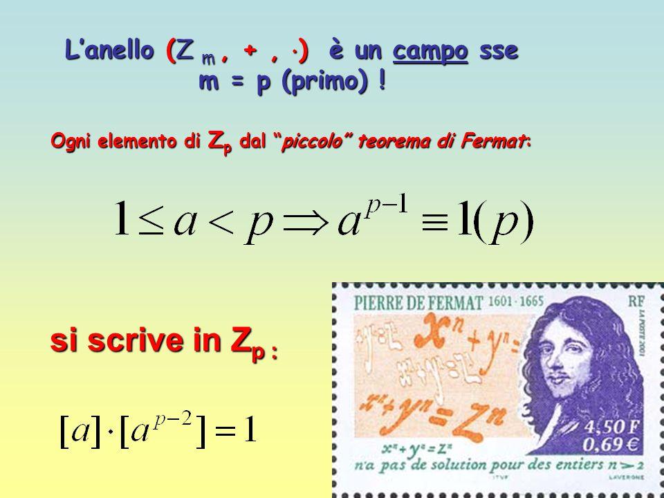 Ogni elemento di Zp dal piccolo teorema di Fermat: