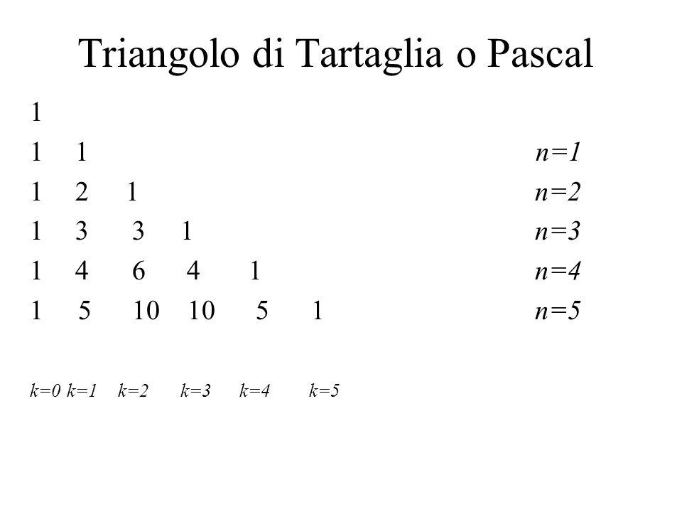 Triangolo di Tartaglia o Pascal