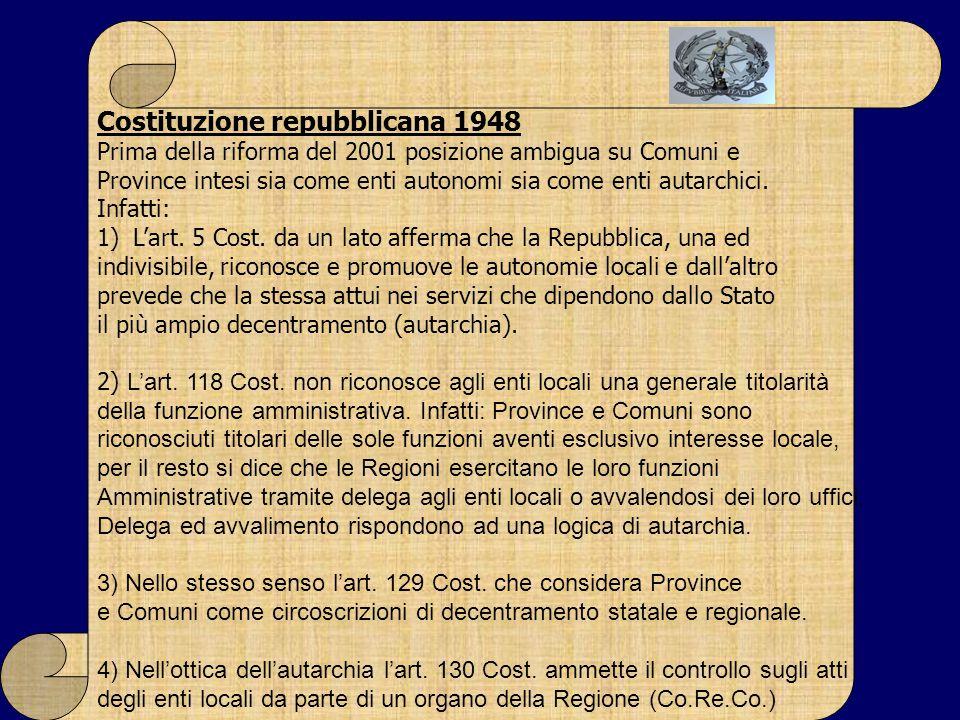 Costituzione repubblicana 1948