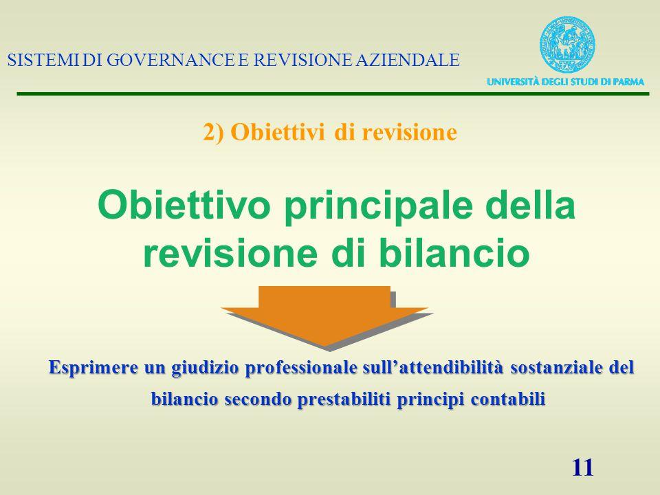 2) Obiettivi di revisione