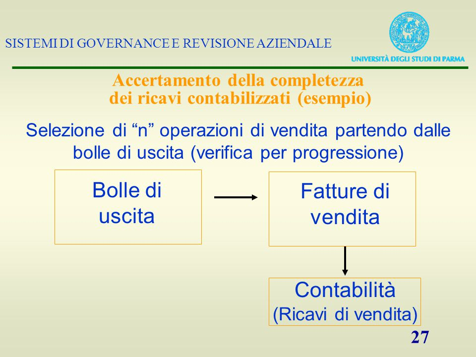Accertamento della completezza dei ricavi contabilizzati (esempio)