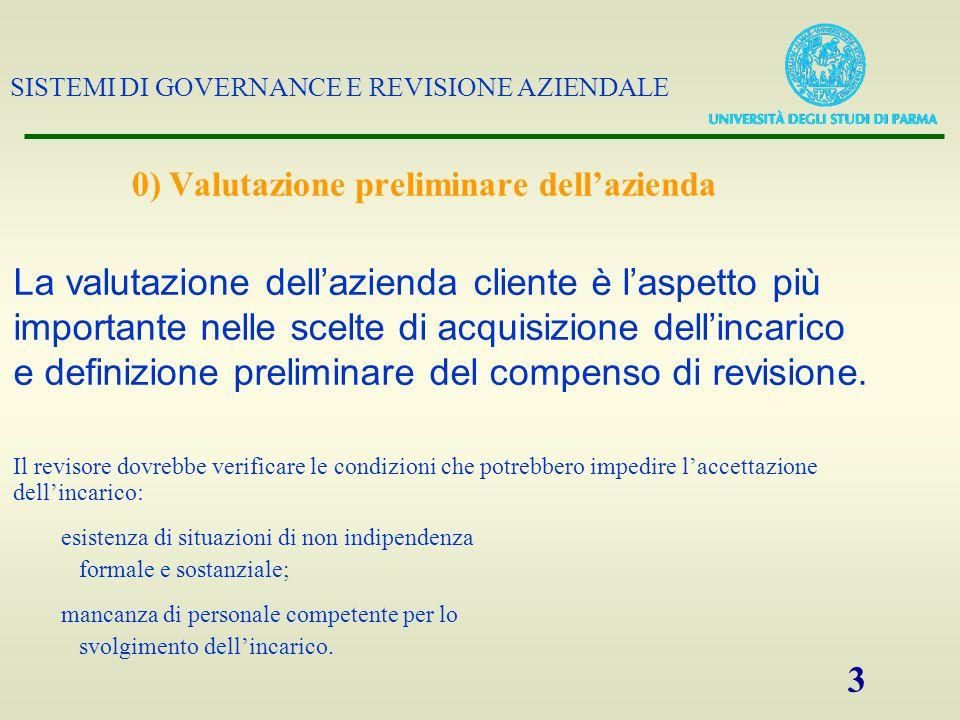 0) Valutazione preliminare dell'azienda