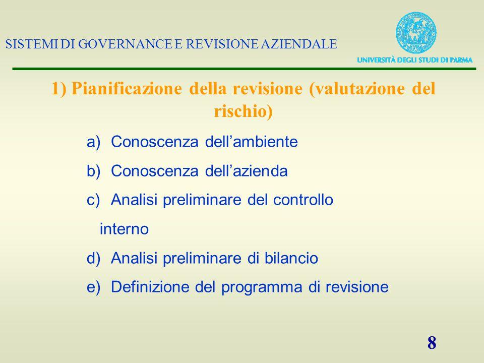 1) Pianificazione della revisione (valutazione del rischio)