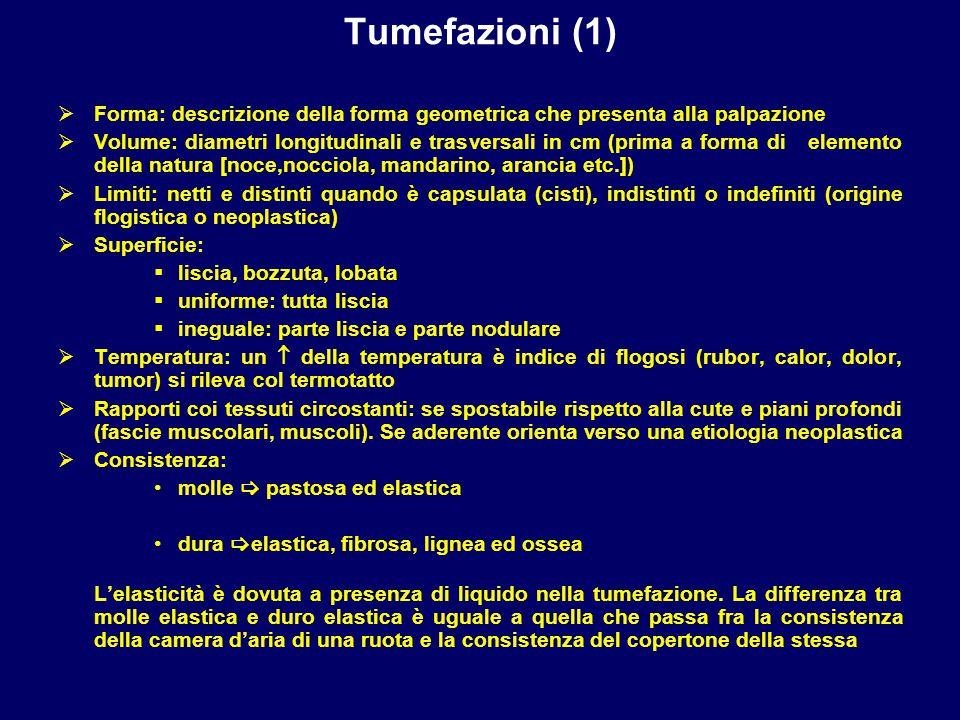 Tumefazioni (1) Forma: descrizione della forma geometrica che presenta alla palpazione.