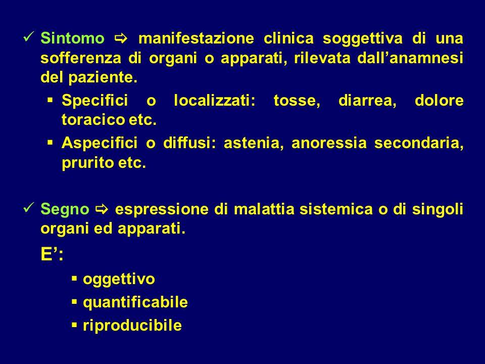 Sintomo  manifestazione clinica soggettiva di una sofferenza di organi o apparati, rilevata dall'anamnesi del paziente.