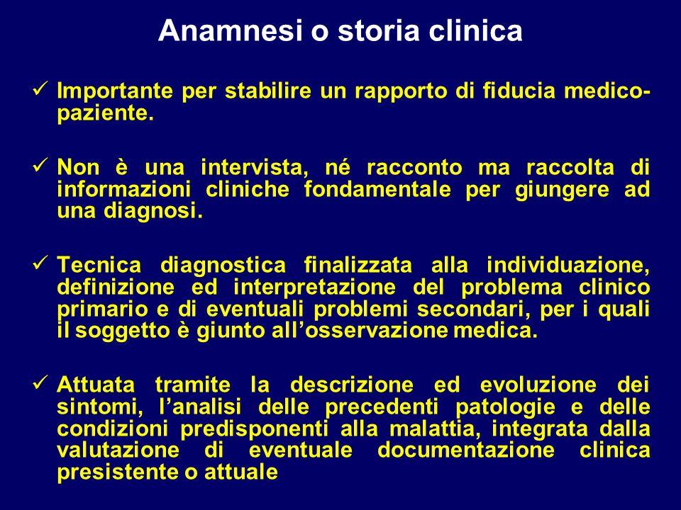 Anamnesi o storia clinica