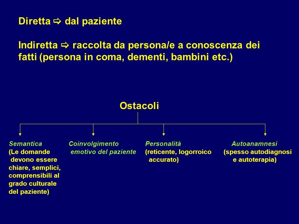 Diretta  dal paziente Indiretta  raccolta da persona/e a conoscenza dei fatti (persona in coma, dementi, bambini etc.)