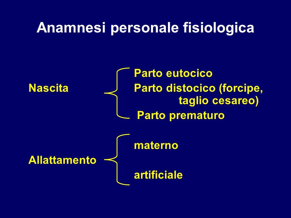 Anamnesi personale fisiologica