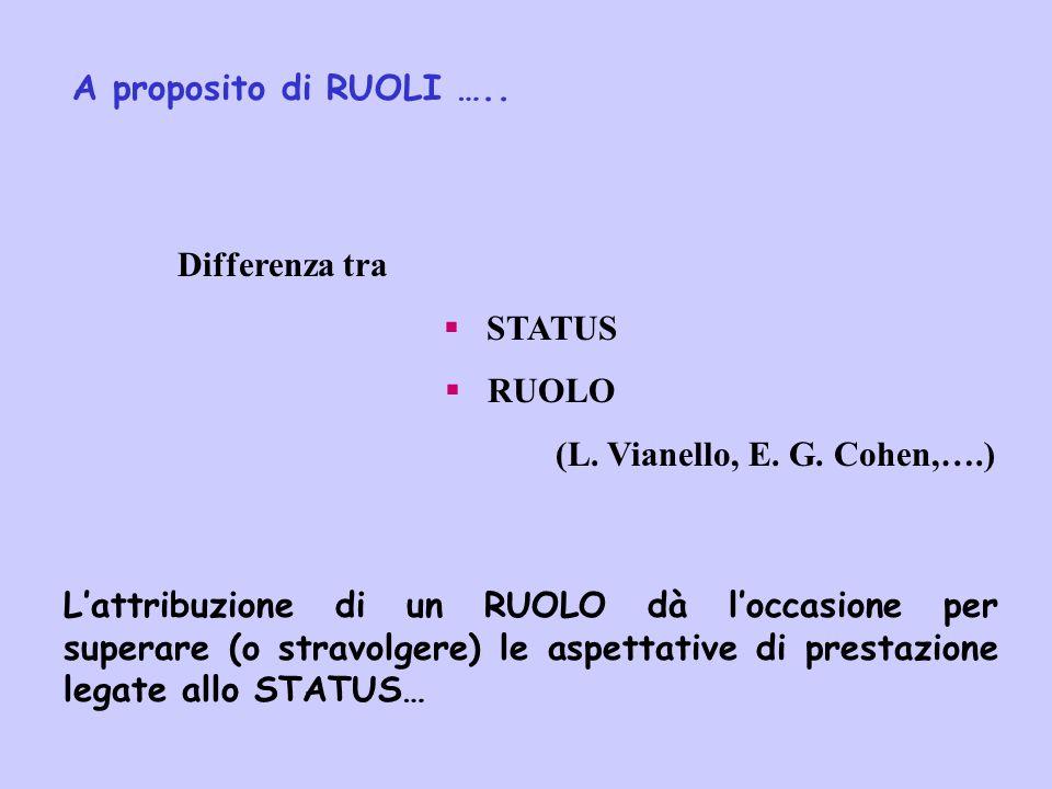 A proposito di RUOLI ….. Differenza tra. STATUS. RUOLO. (L. Vianello, E. G. Cohen,….)