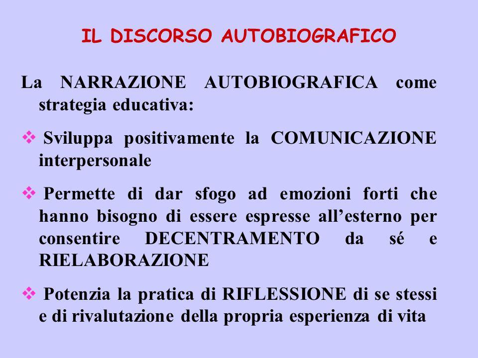 IL DISCORSO AUTOBIOGRAFICO