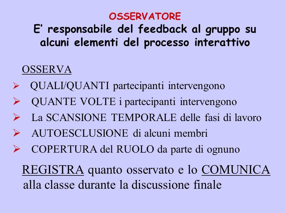OSSERVATORE E' responsabile del feedback al gruppo su alcuni elementi del processo interattivo