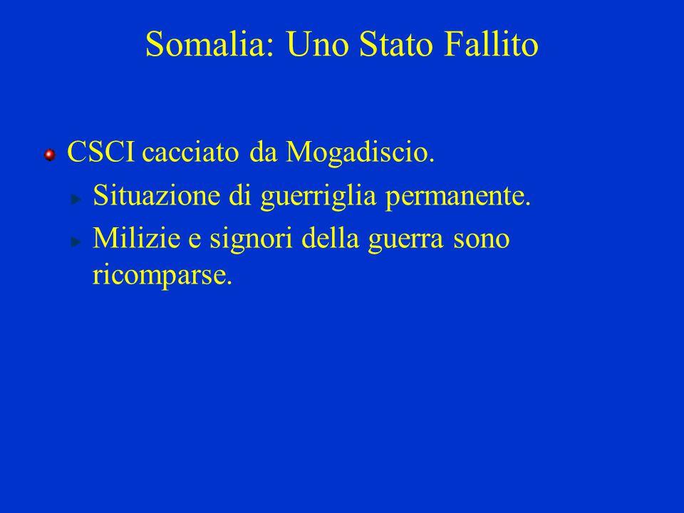 Somalia: Uno Stato Fallito