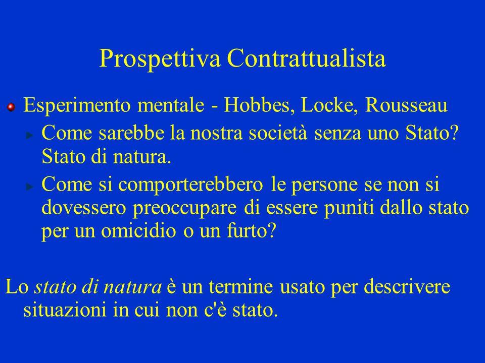 Prospettiva Contrattualista