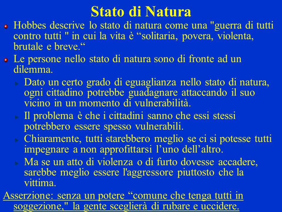 Stato di Natura