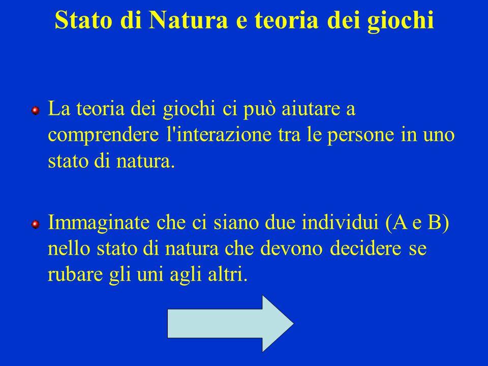 Stato di Natura e teoria dei giochi