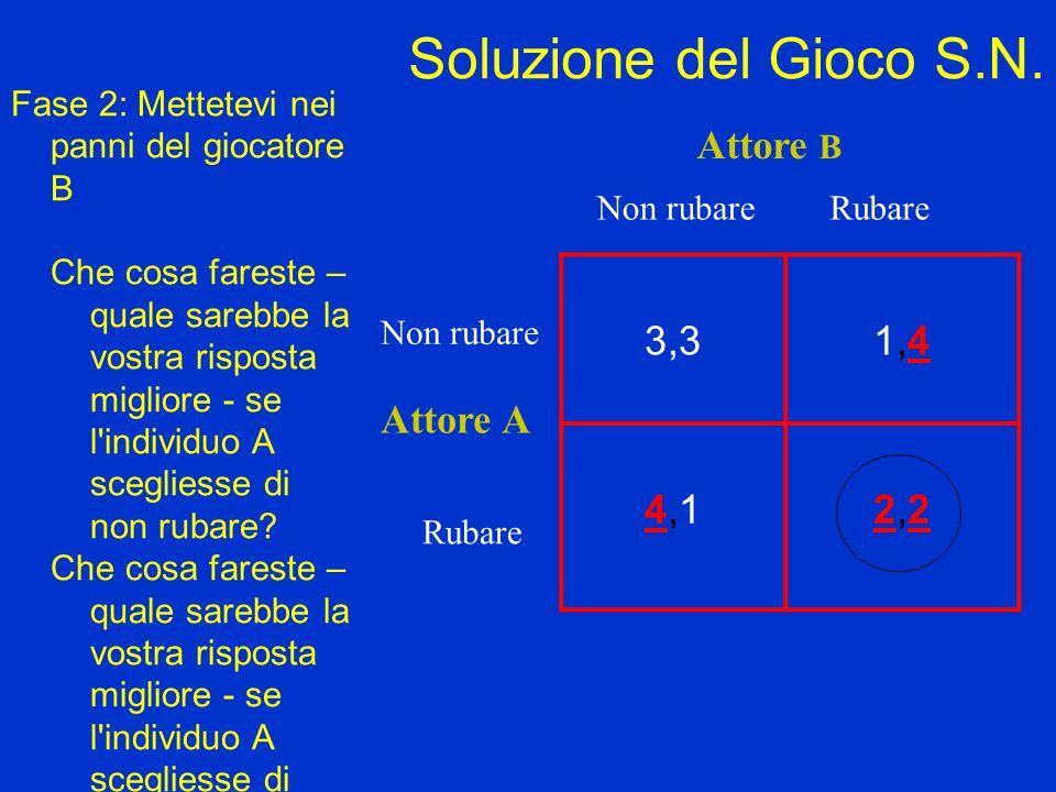 Soluzione del Gioco S.N. Attore B 3,3 1,4 4,1 2,2 Attore A