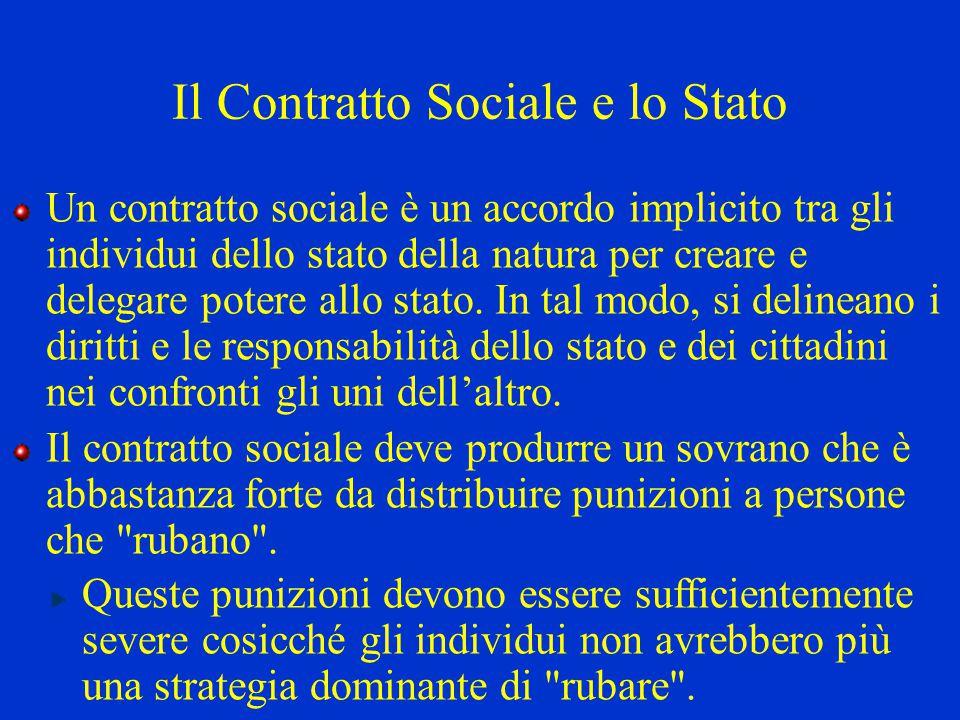 Il Contratto Sociale e lo Stato